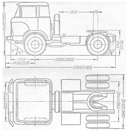 Автомобиль КАЗ 606  Техническая характеристика, габаритные размеры