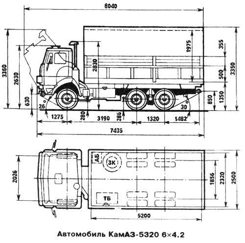 Автомобиль КАМАЗ 5320  Техническая характеристика, габаритные размеры