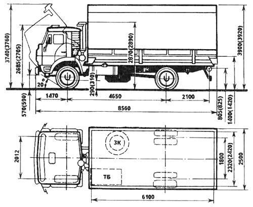 Автомобиль КАМАЗ 5325  Техническая характеристика, габаритные размеры