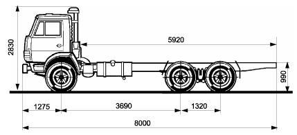 Автомобиль КАМАЗ 53213  Техническая характеристика, габаритные размеры