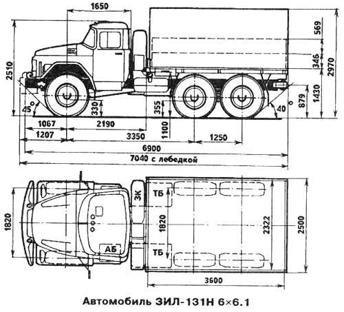 Автомобиль ЗиЛ 131  Техническая характеристика, габаритные размеры
