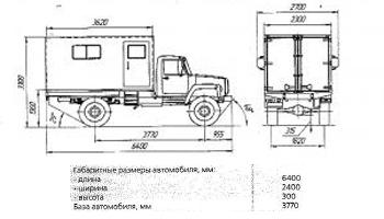 Автомобиль ГАЗ 3309  Техническая характеристика, габаритные размеры