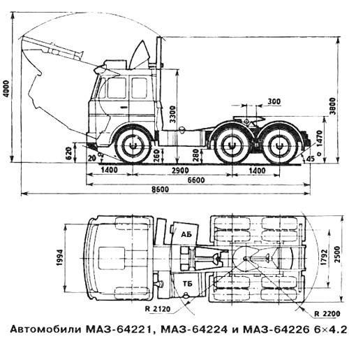 Автомобиль МАЗ 64221,64224  Техническая характеристика, габаритные размеры