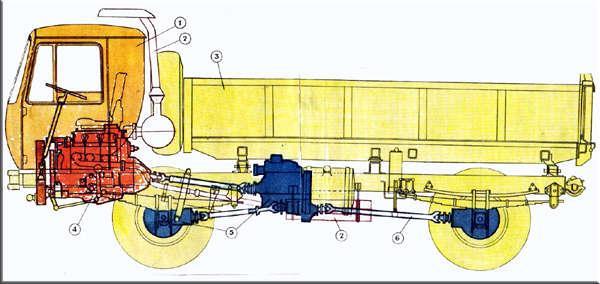Автомобиль КАЗ 4540  Техническая характеристика, габаритные размеры
