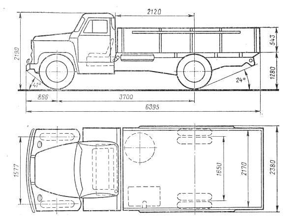 Автомобиль ГАЗ 53  Техническая характеристика, габаритные размеры