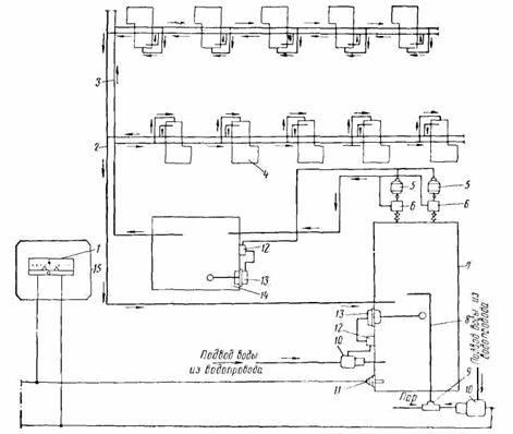 Схема автоматического устройства для поддержания температуры воды в системе охлаждения двигателя в заданных пределах.