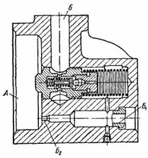 Схема испытания крышки насоса гидравлического усилителя в сборе с перепускным клапаном.