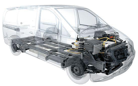 Экологичный Mercedes-Benz Vito E-CELL на электрической тяге покоряет Европу