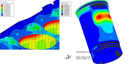 Ультрапрочные материалы для снижения деформации гильз цилиндров двигателей тяжелой техники