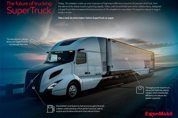 Volvo SuperTruck - экономия топлива на 70%