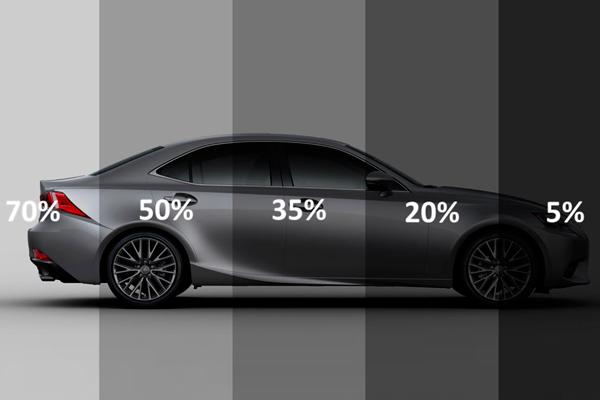 Для чего тонировать стекла автомобиля?