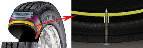 Goodyear DuraSeal