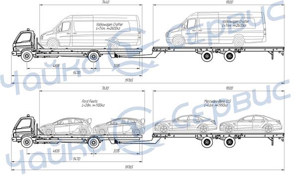 Новый проект Чайка-Сервис: доступный и удобный автовоз