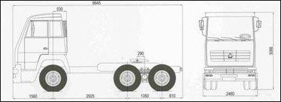 Сравнение HOWO 6x4 ZZ3257M3647 с КамАЗ-6520