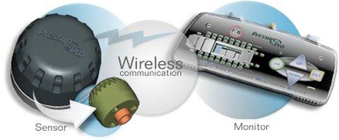 Компания Par Logistics Management Systems, филиал Par Technology, и Advantage PressurePro LLC объявили о создании первой системы контроля давления в шинах, работающей в режиме реального времени и предназначенной для грузоперевозчиков